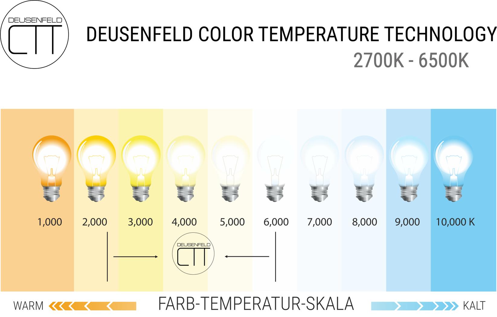 deusenfeld wl100ct led kosmetikspiegel 10 fach ctt stufenlos einstellbarer farbton von 2700k 6500k. Black Bedroom Furniture Sets. Home Design Ideas